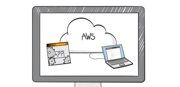 Melhor CDN Serviços--Amazon CloudFront website-To WordPress