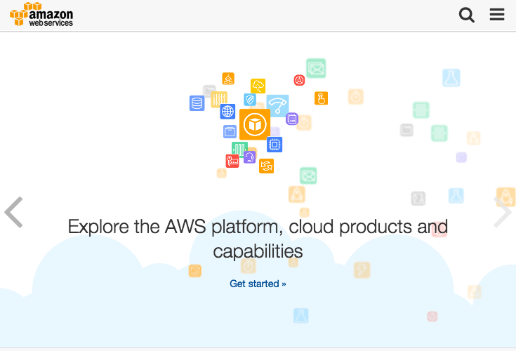 aws amazon-CDN WordPress