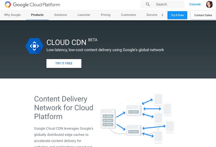 google-cloud-cdn pour WordPress