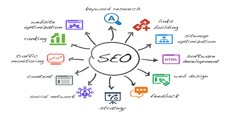 Comment ameliorer referencement seo blogpascher