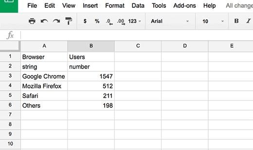 type de données booléen javascript télécharger