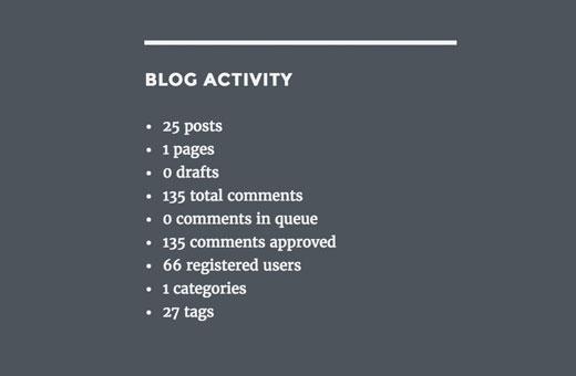 статистика Дун-блог-обзор