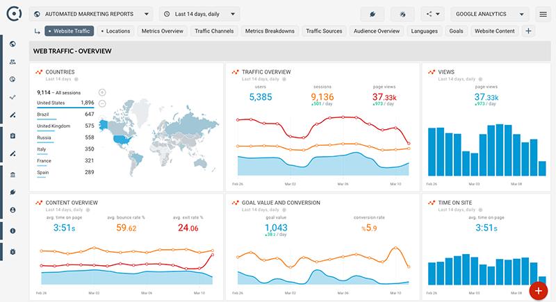 ajouter Google Analytics