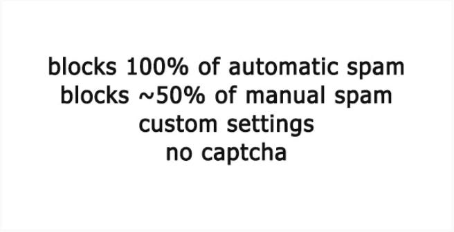 Anti spam pro plugin wordpress