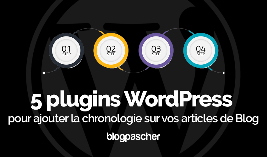 Plugin Wordpress Ajout Chronologie Articel Blog