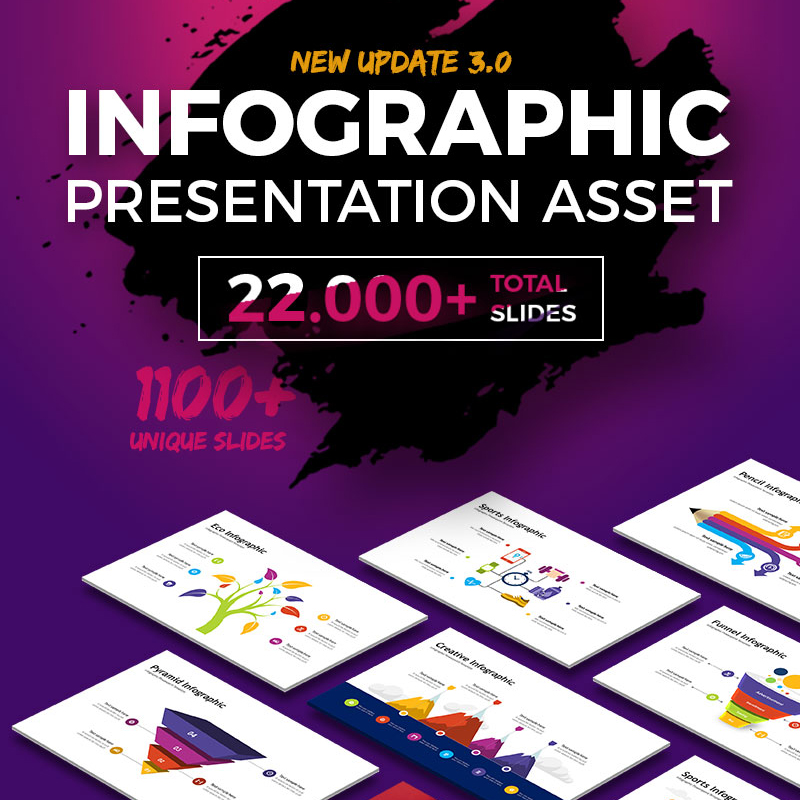 Infographic Pack - modèle PowerPoint Presentation Asset v2.1