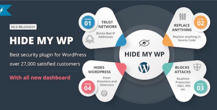 meilleurs plugins WordPress pour protéger un blog - Hide my wp