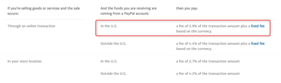 Paypal vs stripe meilleure passerelle paiement blogpascher 3