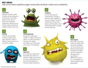 como se devender de virus - Facebook Virus
