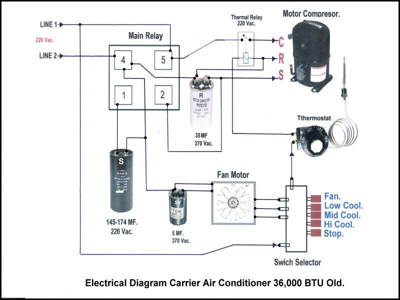 Diagramas de refrigeracin  Blog Quimobsicos