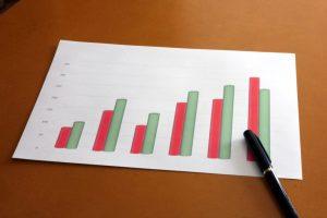 期待値、限界値、ブログ、PV数、アクセス数