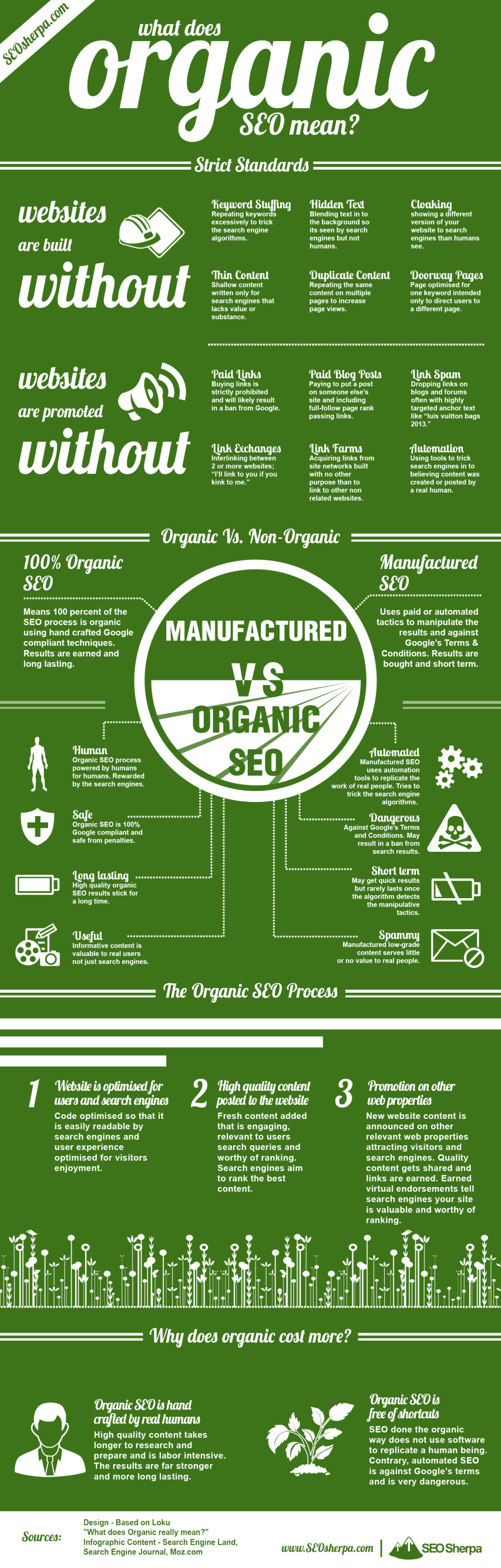 what-does-organic-seo-mean
