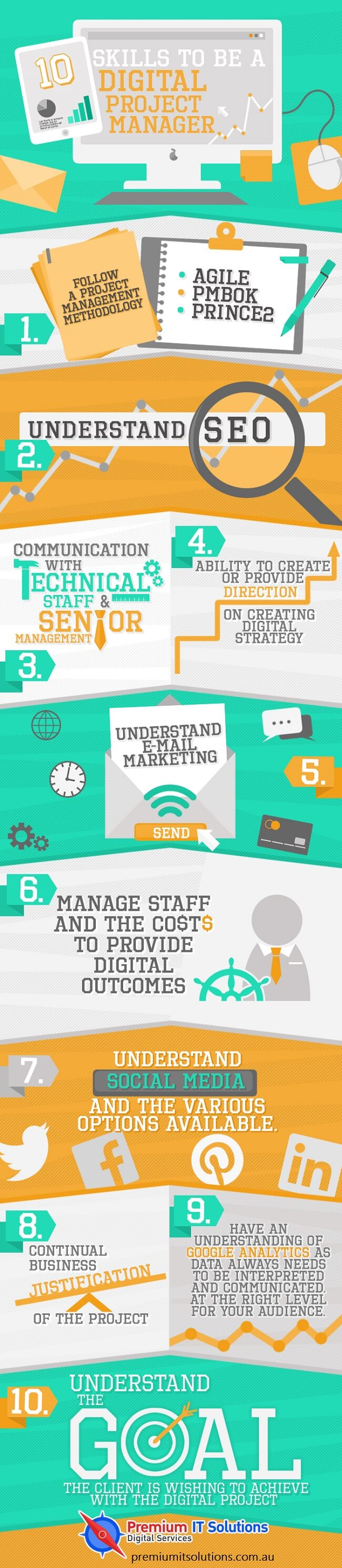 digital-project-manager-infographic