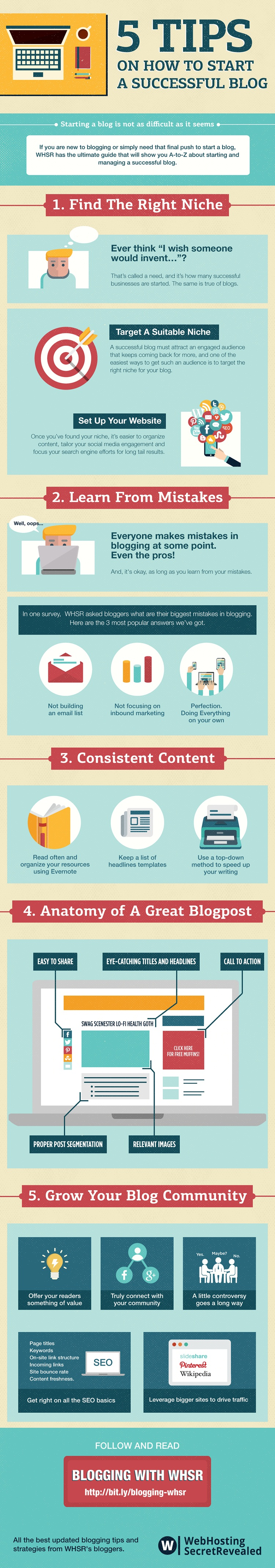 how-to-become successful in blogging
