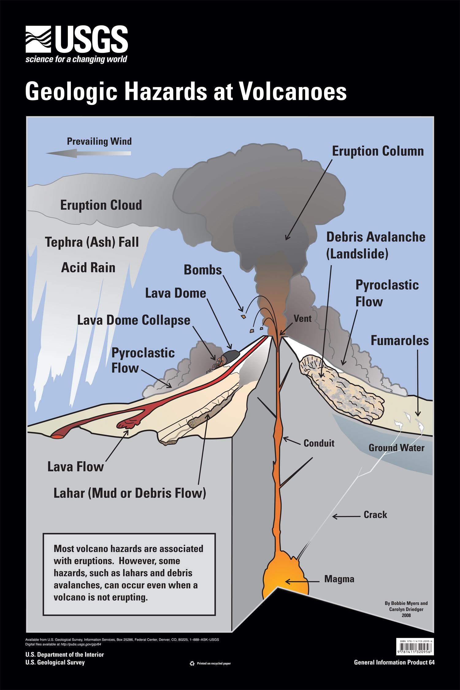 Usgs Releases Updated Volcanic Hazards Poster