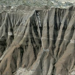 Fault Block Diagram Complete Neuron Cell Wyler Aerial Tramway And The Franklin Mountains Of West Texas - Mountain Beltway Agu Blogosphere