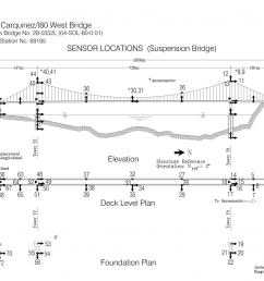 plan and elevation view of seismic instrumentation on the westbound carquinez suspension bridge [ 1024 x 791 Pixel ]