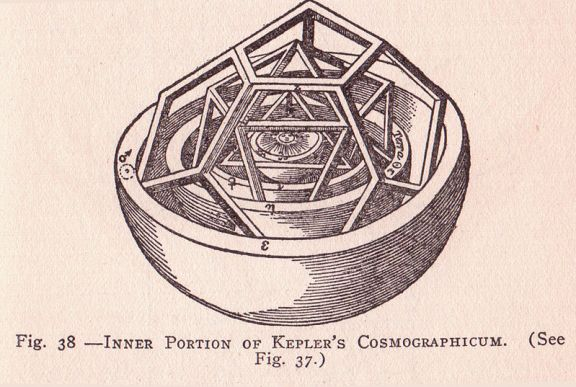 """An illustration from Kepler's Mysterium Cosmographicum. This image from From the book, """"The Science-History of the Universe"""" by Francis Rolt-Wheeler is in the public domain in the United States because it was published before January 1, 1923."""
