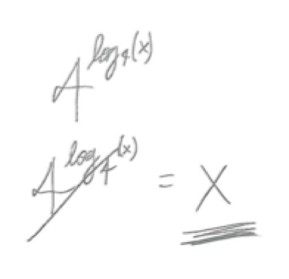 Connections between Abstract Algebra and High School