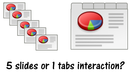tabs interaction or slides