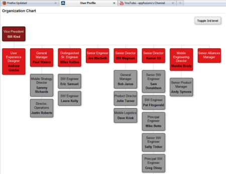 Marketplace Monday Enterprise Directory and Org Chart for