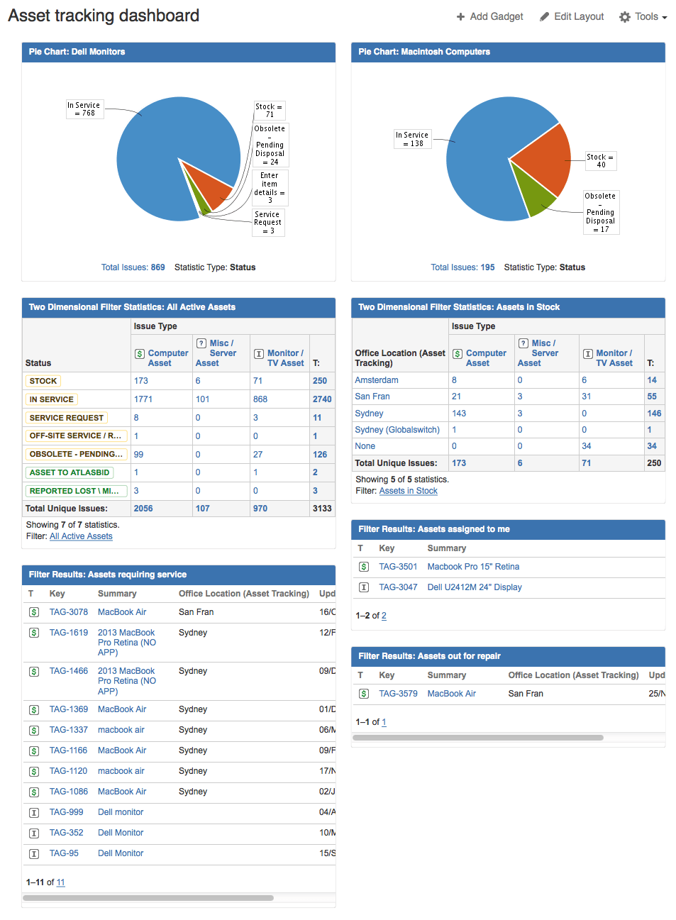 JIRA for asset management Reporting setup  Atlassian Blogs