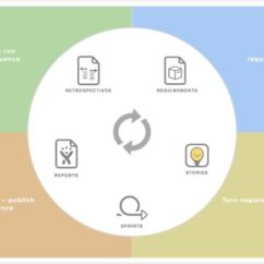 Software Release Process Flow Diagram Aftermarket Pioneer Cd Player Wiring Confluence 5.4: Integrated With Jira Like Never Before   Atlassian Blogs