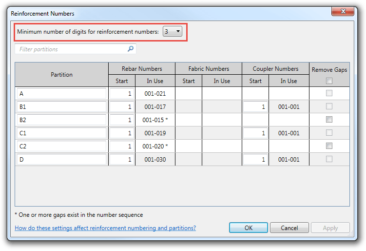 Minimum number of digits for reinforcement numbers