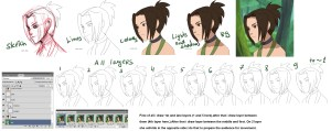 """The Animation Process"" by Osato-kun (deviant art.com)"