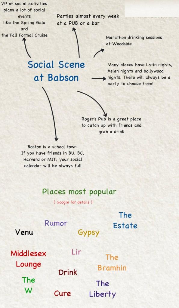 social-Scene-@-Babson