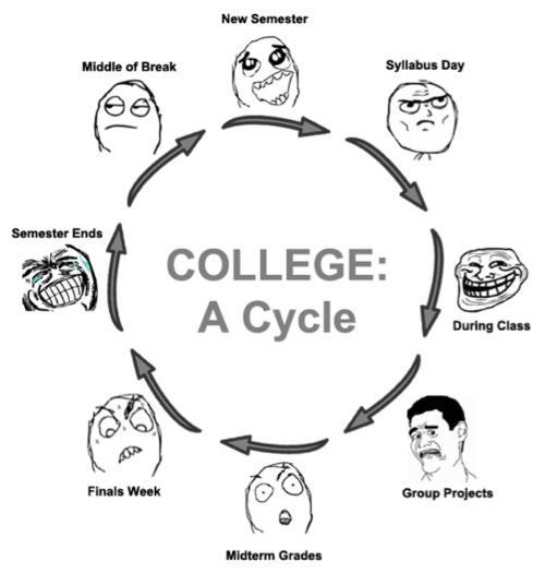 A True College Student !