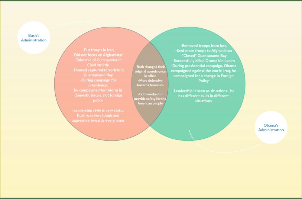 medium resolution of media venn diagram