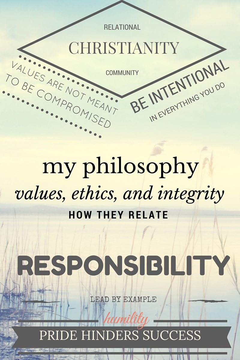 medium resolution of diagram my philosophy meets my ethics values and sense of integrity