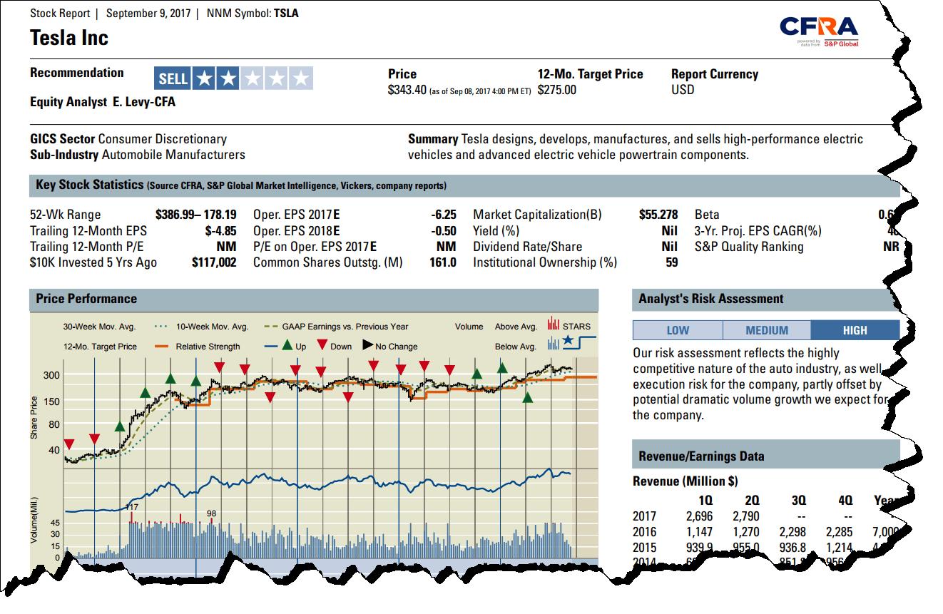 Sp capital iq netadvantage new name content and interface tesla stock report baditri Images