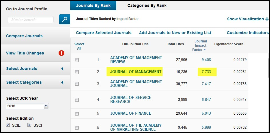 Database Of The Month Journal Citation Reports Jcr In