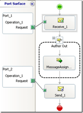 Implement Caching for BizTalk applications using static
