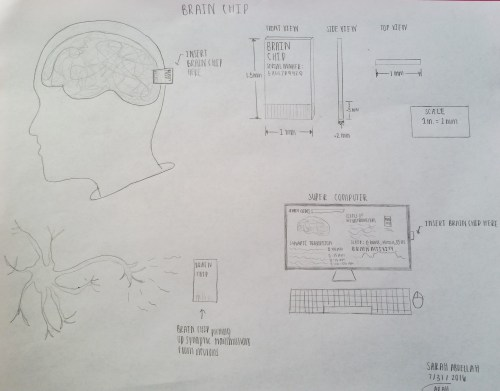 small resolution of my new piece of technology is called a brain chip which has the ability to measure activity in the brain as well as remove genes that are thought to be