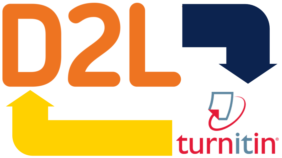 Turnitin Available in D2L
