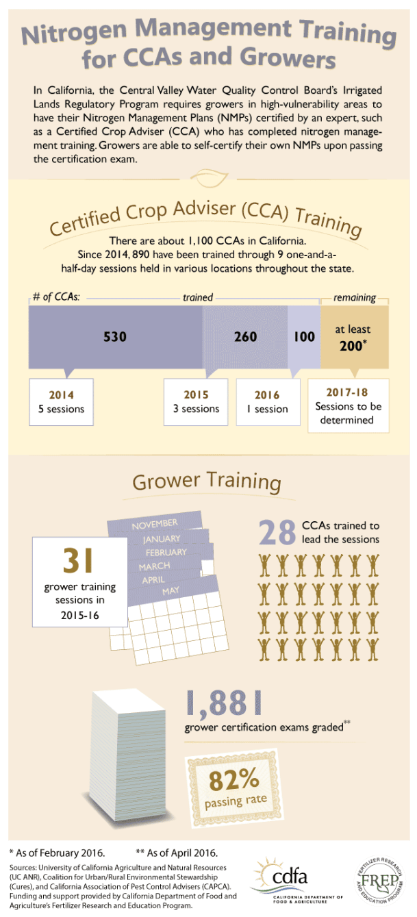 NMTP-Infographic