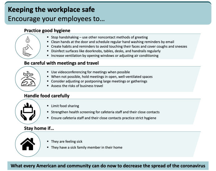 CDC COVID-19 Workplace Guidance (click to view full PDF)