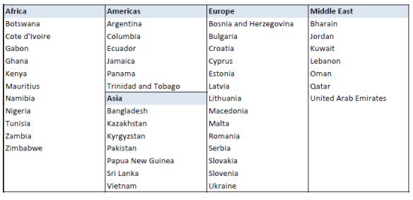 Frontier Markets Countries