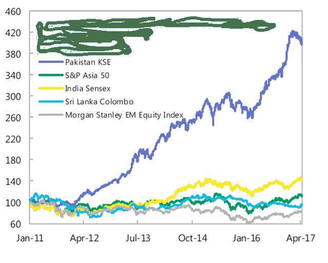 Developed_vs-Emerging_Market_Equity1