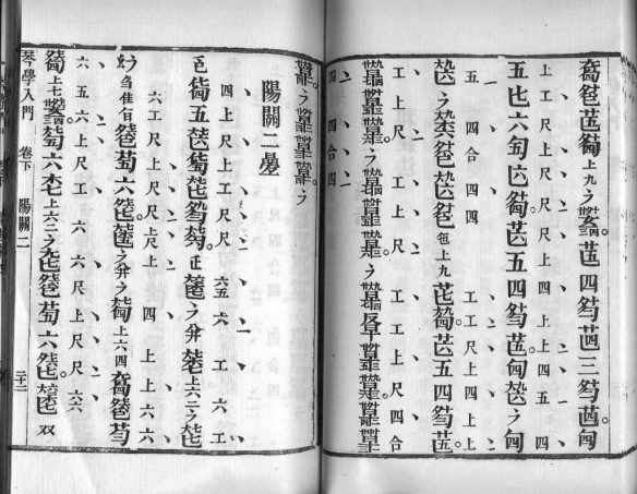 """Two scanned pages from the second volume of a song named """"阳关三叠"""" in the scorebook using Gongchepu notation written by He Zhang in 1864. Credit: Wikimedia"""