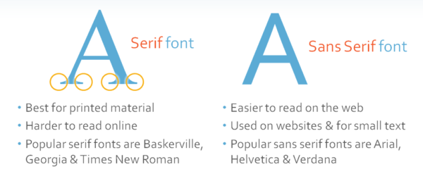 sans and san serif fonts