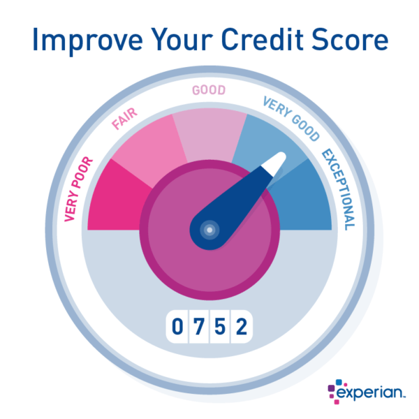 """How to get a business loan - improve your credit score - try for """"very good"""" or """"exceptional"""""""