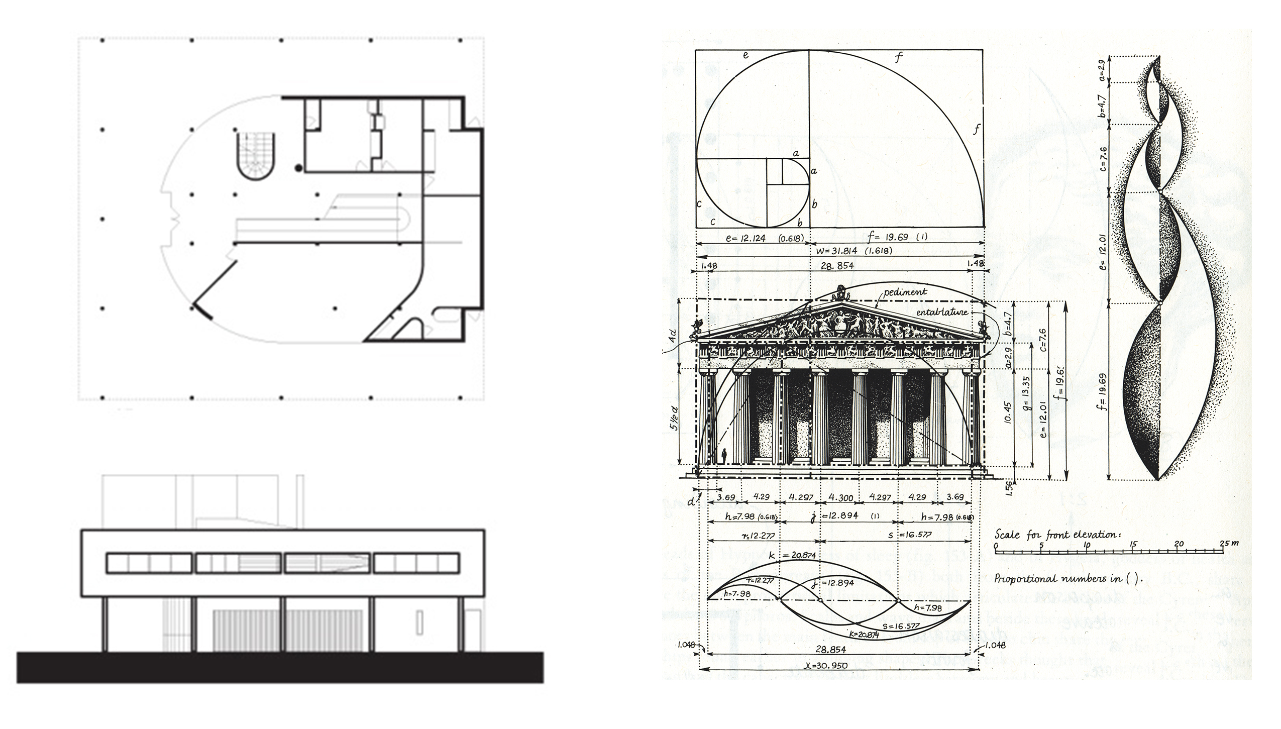 Postmodernisms Theories Andyses Of Architecture Ii
