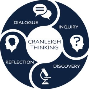 Cranleigh thinking Logo