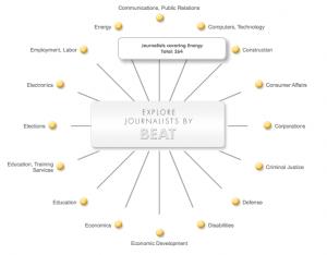 Database Spotlight