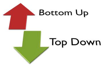Risultati immagini per top down