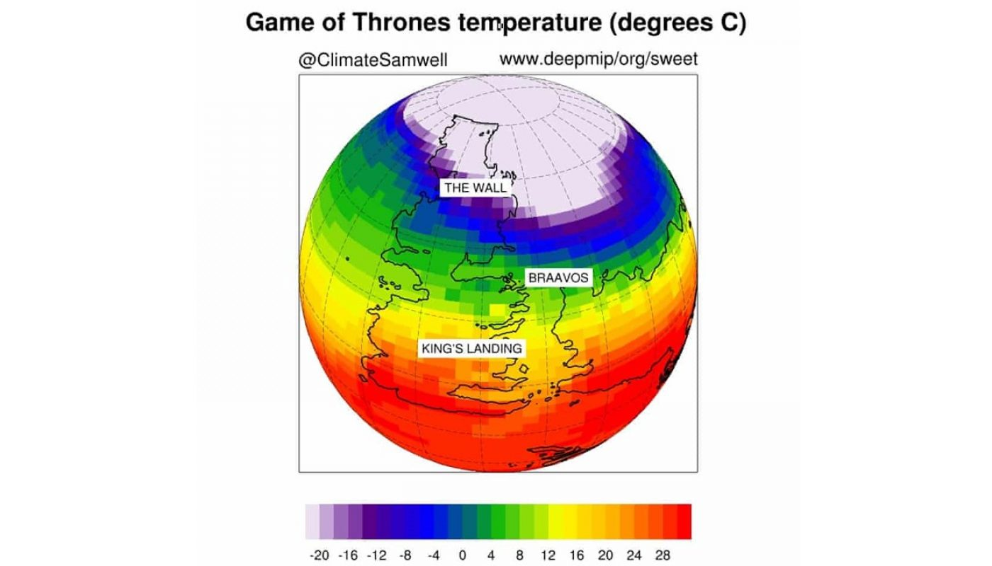 hight resolution of geosciences column climate modelling the world of game of thrones